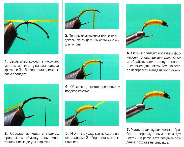Рыбалка вязание мух